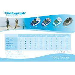 Vitalograph - Lung Monitor