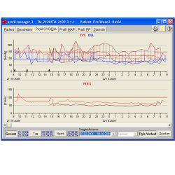 boso 24h-Messgerät TM 2430 PC2