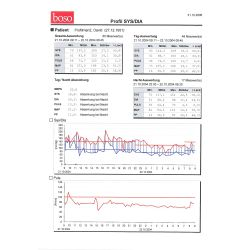 Servoprax Langzeit Blutdruckmessgerät