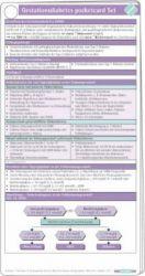 Gestationsdiabetes pocketcard Set